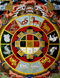 chinese astrology chinese new year by Bhutan-360